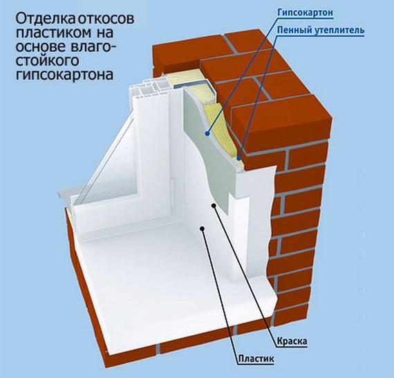 Фото откосы из гипсокартона откосы днепропетровск.